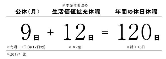 201803_hatarakikata002.jpg