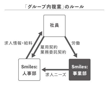 201803_hatarakikata003.jpg
