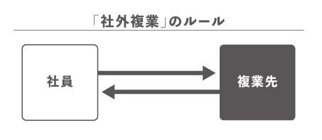 201803_hatarakikata004.jpg